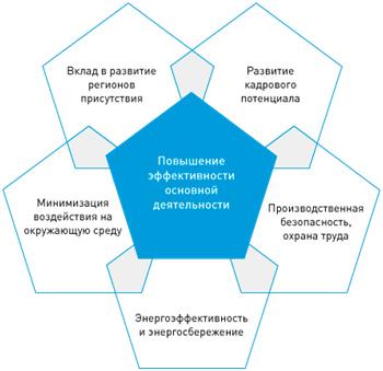 Стандартизация и сертификация систем менеджмента качества